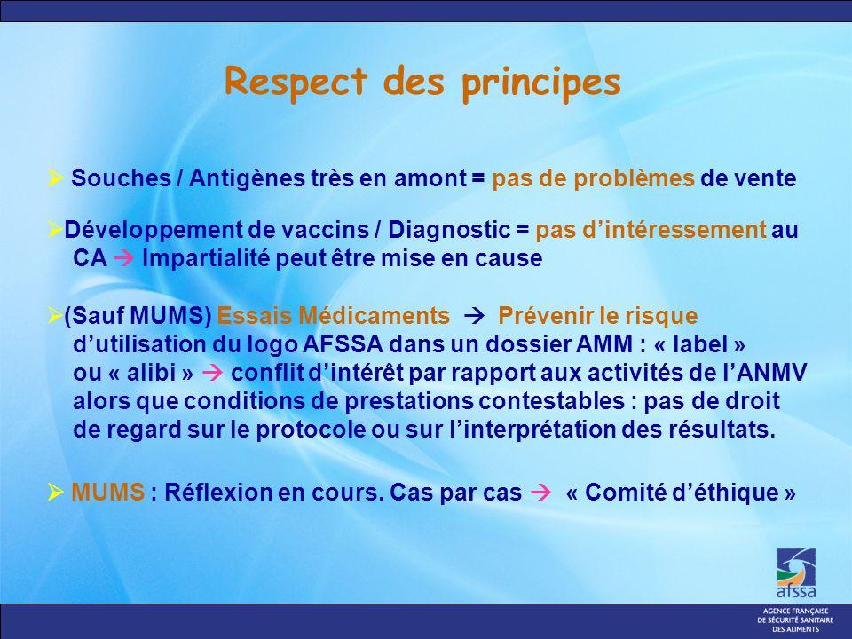 Respect des principes Souches / Antigènes très en amont = pas de problèmes de vente Développement de vaccins / Diagnostic = pas dintéressement au CA I