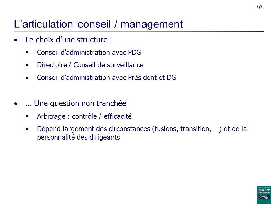 -10- Larticulation conseil / management Le choix dune structure… Conseil dadministration avec PDG Directoire / Conseil de surveillance Conseil dadmini