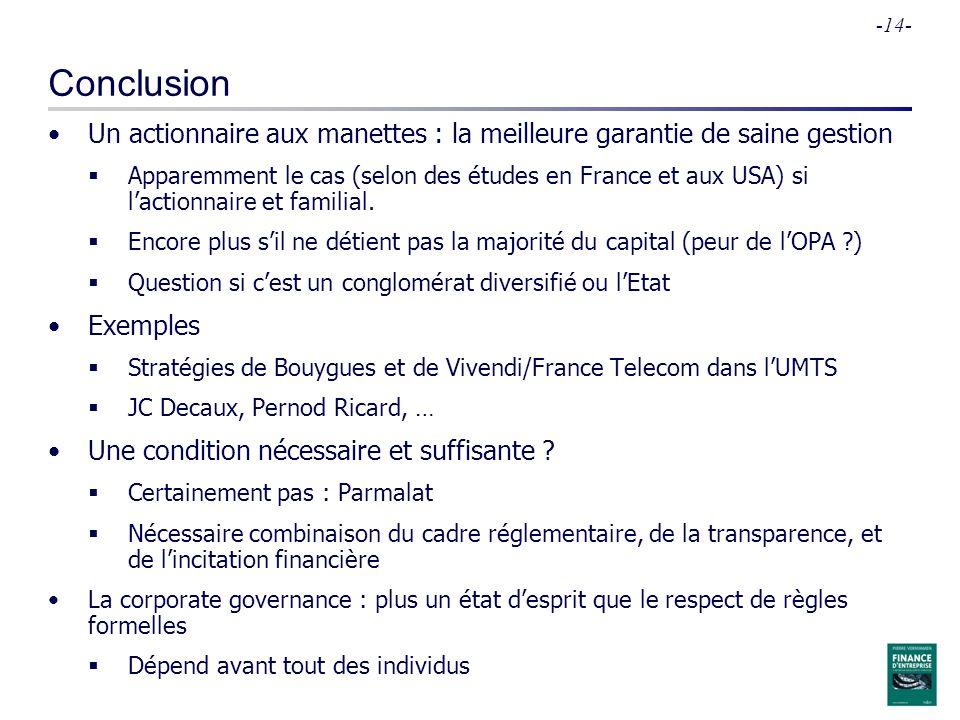 -14- Conclusion Un actionnaire aux manettes : la meilleure garantie de saine gestion Apparemment le cas (selon des études en France et aux USA) si lactionnaire et familial.
