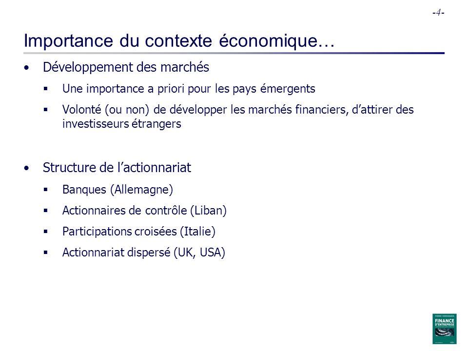 -4- Importance du contexte économique… Développement des marchés Une importance a priori pour les pays émergents Volonté (ou non) de développer les ma