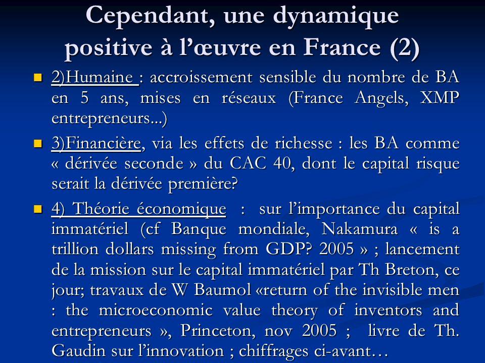 Cependant, une dynamique positive à lœuvre en France (2) 2)Humaine : accroissement sensible du nombre de BA en 5 ans, mises en réseaux (France Angels, XMP entrepreneurs...) 2)Humaine : accroissement sensible du nombre de BA en 5 ans, mises en réseaux (France Angels, XMP entrepreneurs...) 3)Financière, via les effets de richesse : les BA comme « dérivée seconde » du CAC 40, dont le capital risque serait la dérivée première.