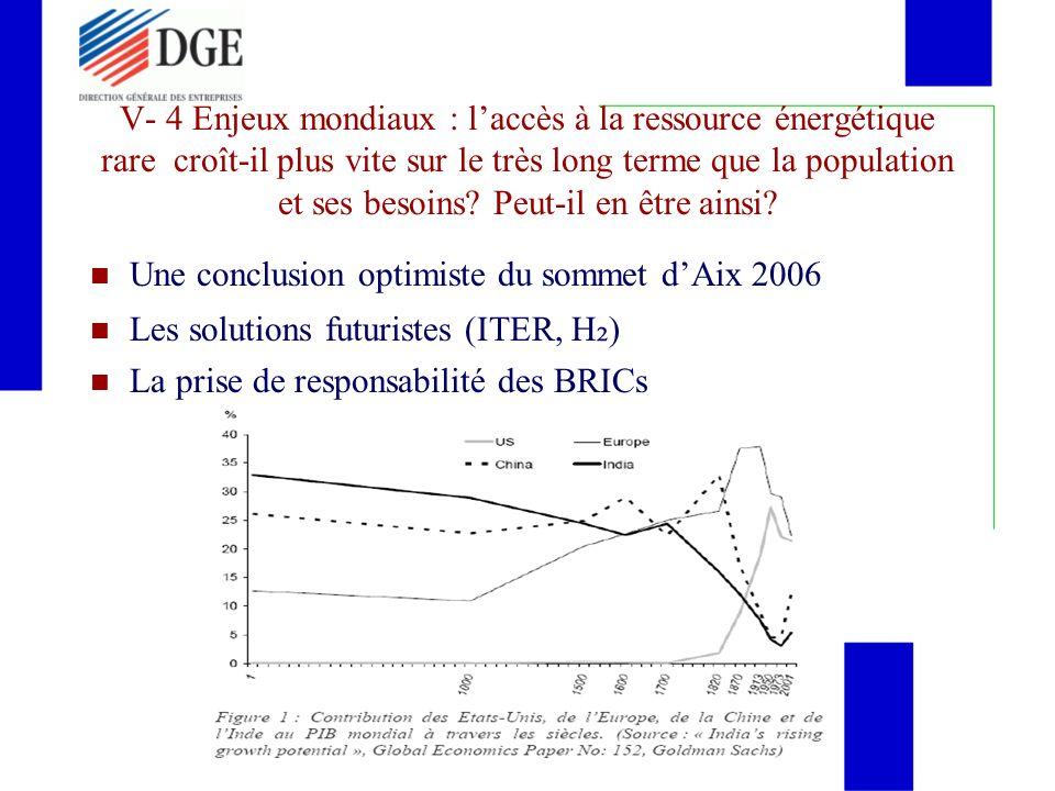 V- 4 Enjeux mondiaux : laccès à la ressource énergétique rare croît-il plus vite sur le très long terme que la population et ses besoins? Peut-il en ê
