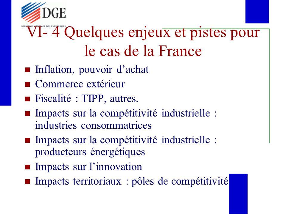 VI- 4 Quelques enjeux et pistes pour le cas de la France Inflation, pouvoir dachat Commerce extérieur Fiscalité : TIPP, autres. Impacts sur la compéti