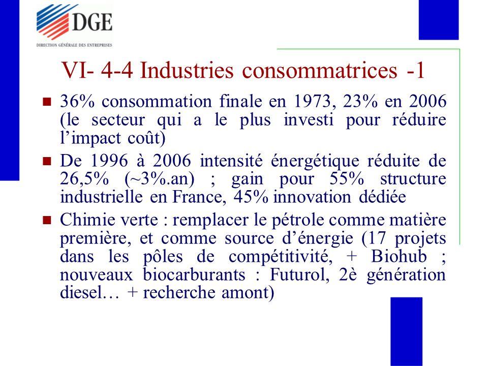 VI- 4-4 Industries consommatrices -1 36% consommation finale en 1973, 23% en 2006 (le secteur qui a le plus investi pour réduire limpact coût) De 1996