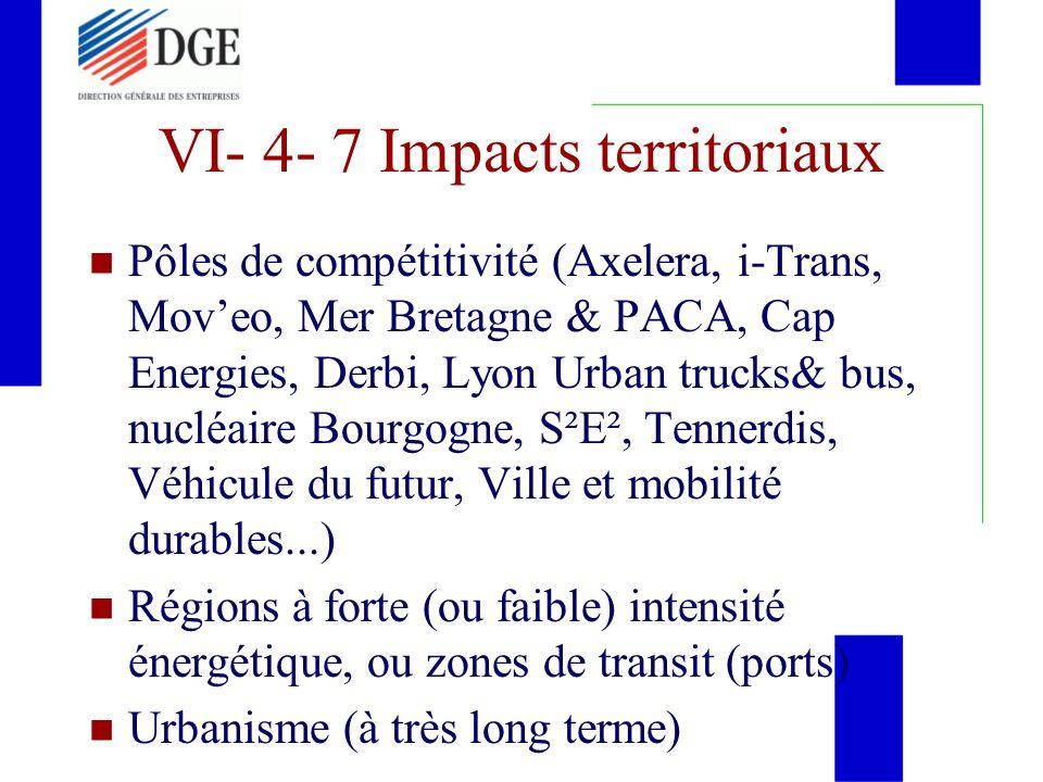 VI- 4- 7 Impacts territoriaux Pôles de compétitivité (Axelera, i-Trans, Moveo, Mer Bretagne & PACA, Cap Energies, Derbi, Lyon Urban trucks& bus, nuclé