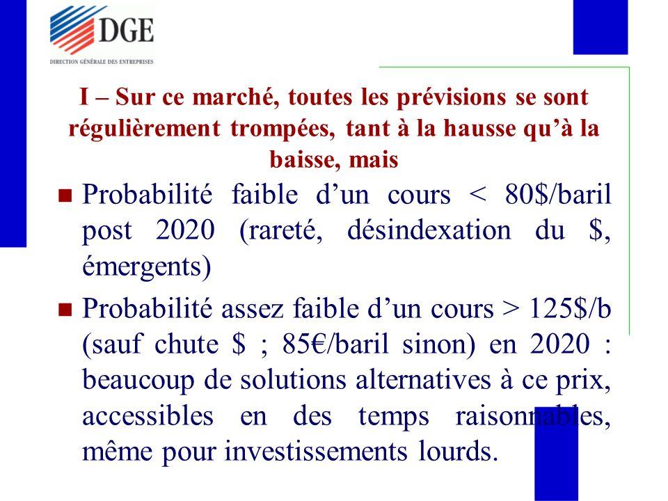 I – Sur ce marché, toutes les prévisions se sont régulièrement trompées, tant à la hausse quà la baisse, mais Probabilité faible dun cours < 80$/baril