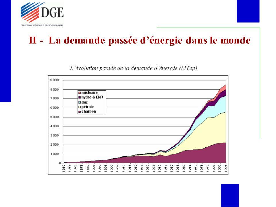 III - Les réserves et ressources : a) - lenjeu géopolitique visualisé