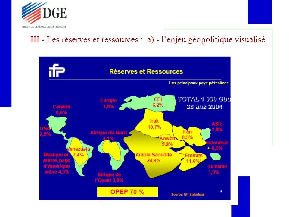 III Les réserves et ressources : b) – quest-ce quune réserve.