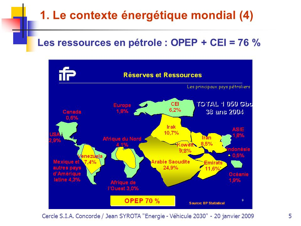 Cercle S.I.A.Concorde / Jean SYROTA Energie - Véhicule 2030 - 20 janvier 20096 1.