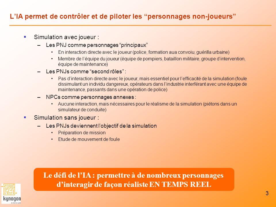 3 LIA permet de contrôler et de piloter les personnages non-joueurs Simulation avec joueur : –Les PNJ comme personnages principaux En interaction dire