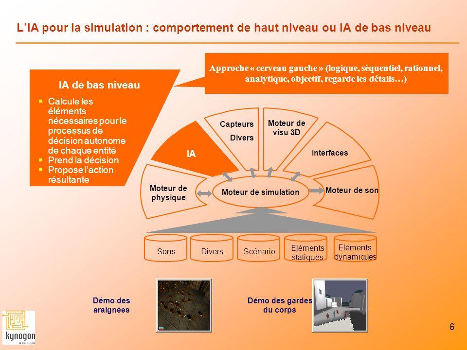 6 Moteur de simulation IA Capteurs Divers Moteur de visu 3D Moteur de son Interfaces Moteur de physique Virtual Character behaviour Calcule les élémen