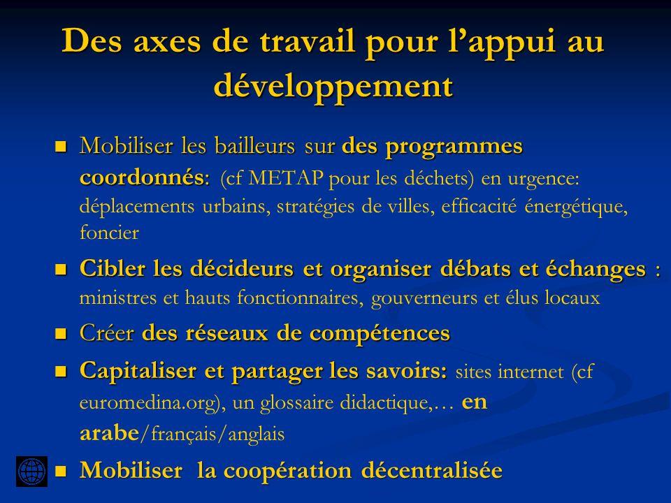 Des axes de travail pour lappui au développement Mobiliser les bailleurs sur des programmes coordonnés: Mobiliser les bailleurs sur des programmes coo