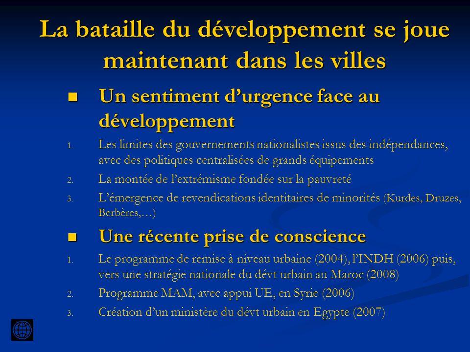 La bataille du développement se joue maintenant dans les villes Un sentiment durgence face au développement Un sentiment durgence face au développemen