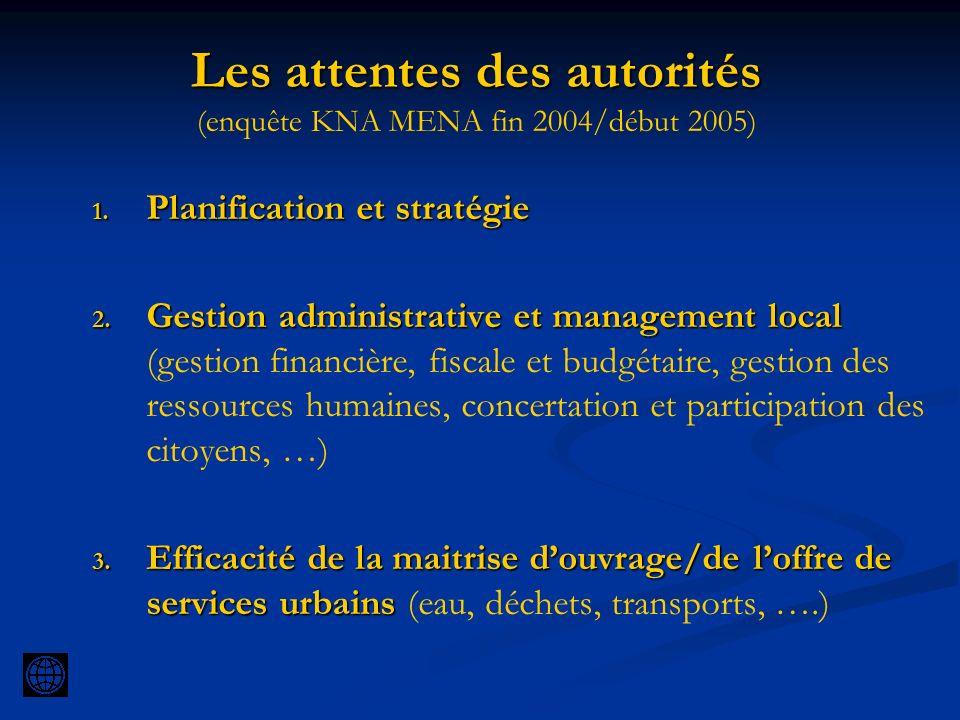 Les attentes des autorités Les attentes des autorités (enquête KNA MENA fin 2004/début 2005) 1. Planification et stratégie 2. Gestion administrative e