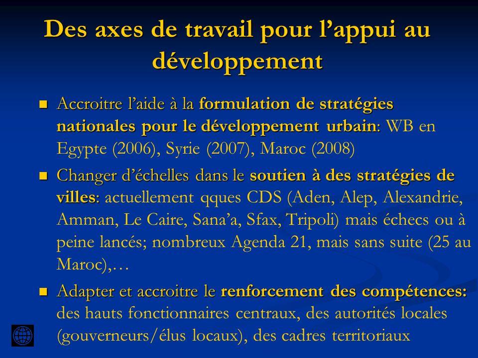 Des axes de travail pour lappui au développement Accroitre laide à la formulation de stratégies nationales pour le développement urbain: Accroitre lai