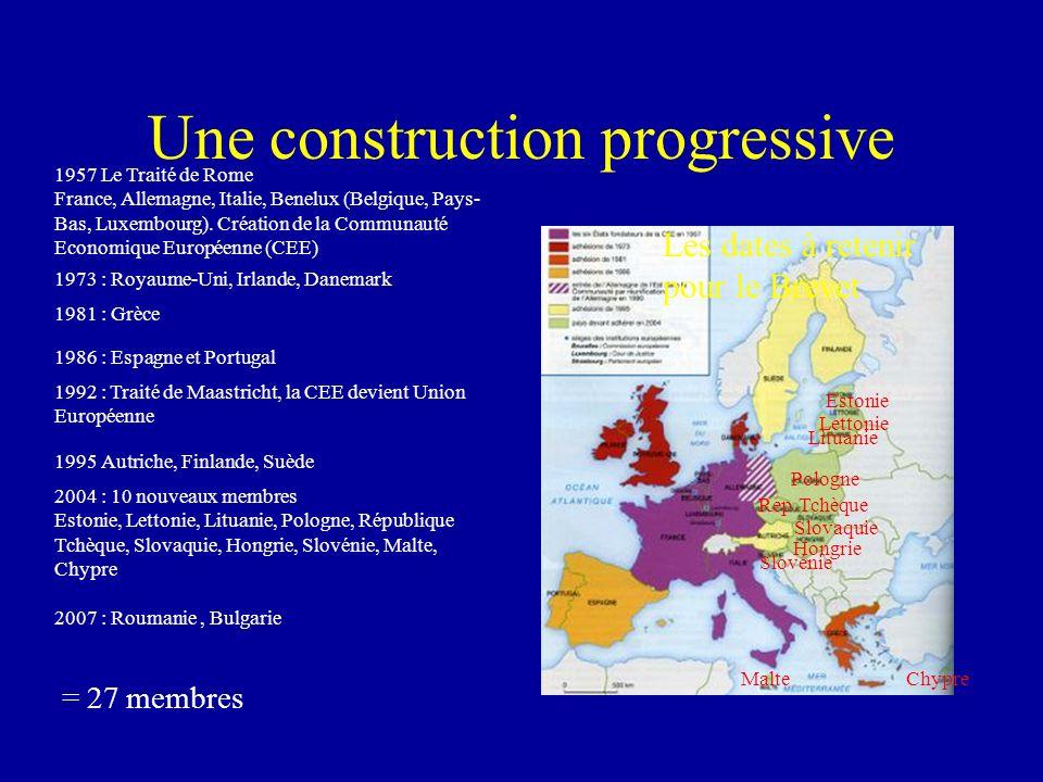 Une construction progressive 1973 : Royaume-Uni, Irlande, Danemark 1981 : Grèce 1957 Le Traité de Rome France, Allemagne, Italie, Benelux (Belgique, Pays- Bas, Luxembourg).