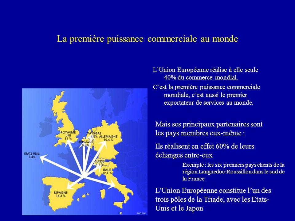 La première puissance commerciale au monde LUnion Européenne réalise à elle seule 40% du commerce mondial.