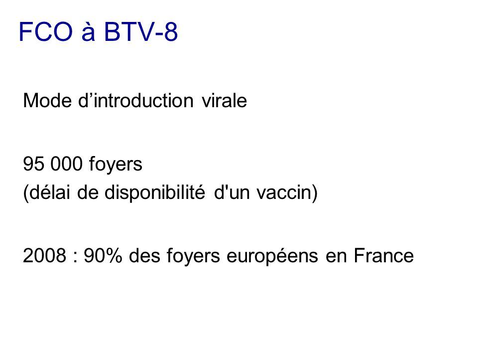 FCO à BTV-8 Mode dintroduction virale 95 000 foyers (délai de disponibilité d'un vaccin) 2008 : 90% des foyers européens en France
