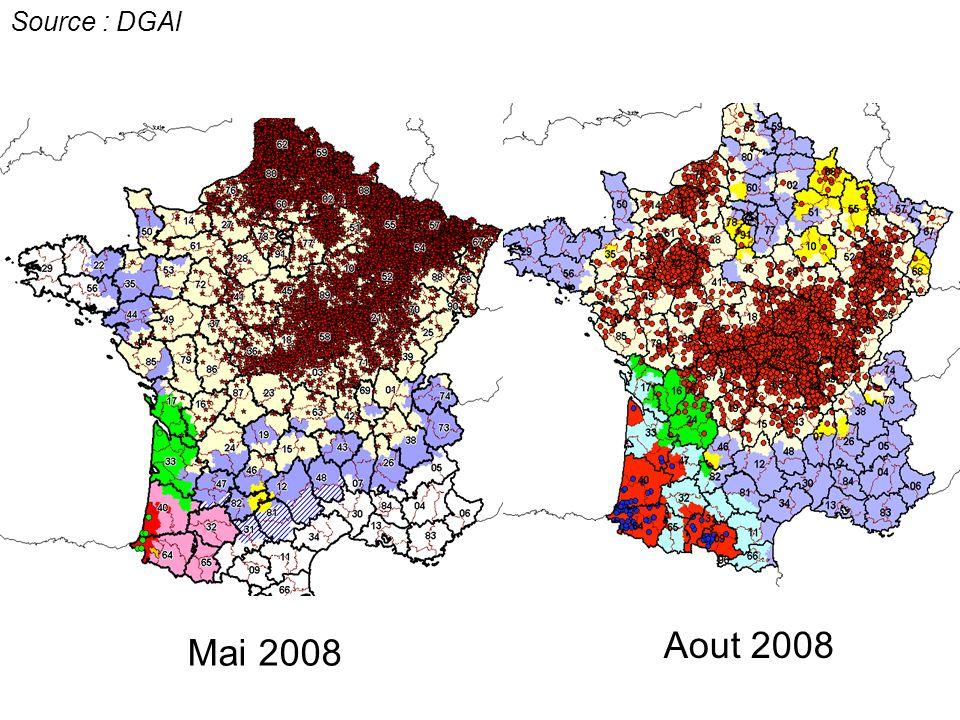 Mai 2008 Aout 2008 Source : DGAl