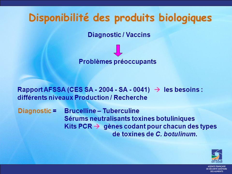Disponibilité des produits biologiques Diagnostic / Vaccins Diagnostic = Brucelline – Tuberculine Sérums neutralisants toxines botuliniques Kits PCR g
