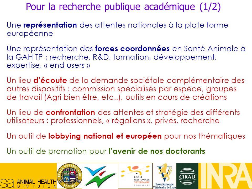 Réseau Français en Santé Animale, 29/10/07, 2 Une représentation des attentes nationales à la plate forme européenne Une représentation des forces coo
