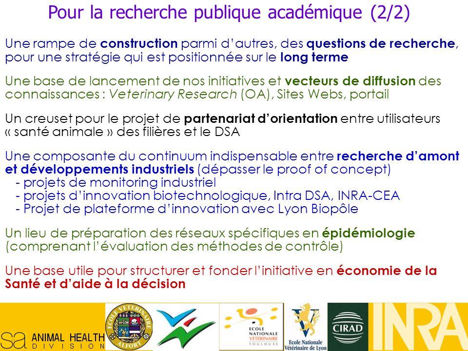 Réseau Français en Santé Animale, 29/10/07, 3 Une rampe de construction parmi dautres, des questions de recherche, pour une stratégie qui est position