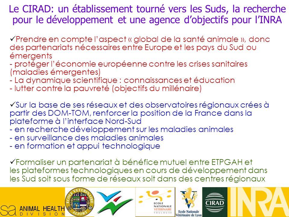 Réseau Français en Santé Animale, 29/10/07, 7 Prendre en compte laspect « global de la santé animale », donc des partenariats nécessaires entre Europe et les pays du Sud ou émergents - protéger léconomie européenne contre les crises sanitaires (maladies émergentes) - La dynamique scientifique : connaissances et éducation - lutter contre la pauvreté (objectifs du millénaire) Sur la base de ses réseaux et des observatoires régionaux crées à partir des DOM-TOM, renforcer la position de la France dans la plateforme à linterface Nord-Sud - en recherche développement sur les maladies animales - en surveillance des maladies animales - en formation et appui technologique Formaliser un partenariat à bénéfice mutuel entre ETPGAH et les plateformes technologiques en cours de développement dans les Sud soit sous forme de réseaux soit dans des centres régionaux Le CIRAD: un établissement tourné vers les Suds, la recherche pour le développement et une agence dobjectifs pour lINRA