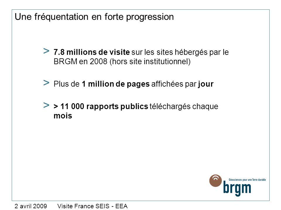 Une fréquentation en forte progression 2 avril 2009 Visite France SEIS - EEA > 7.8 millions de visite sur les sites hébergés par le BRGM en 2008 (hors