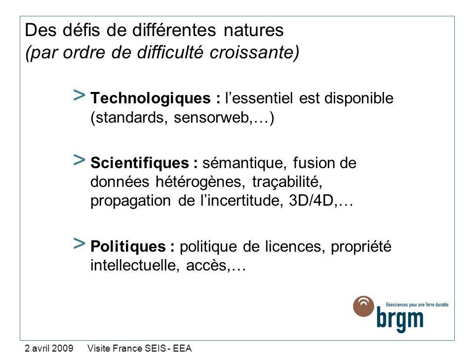 Des défis de différentes natures (par ordre de difficulté croissante) > Technologiques : lessentiel est disponible (standards, sensorweb,…) > Scientif