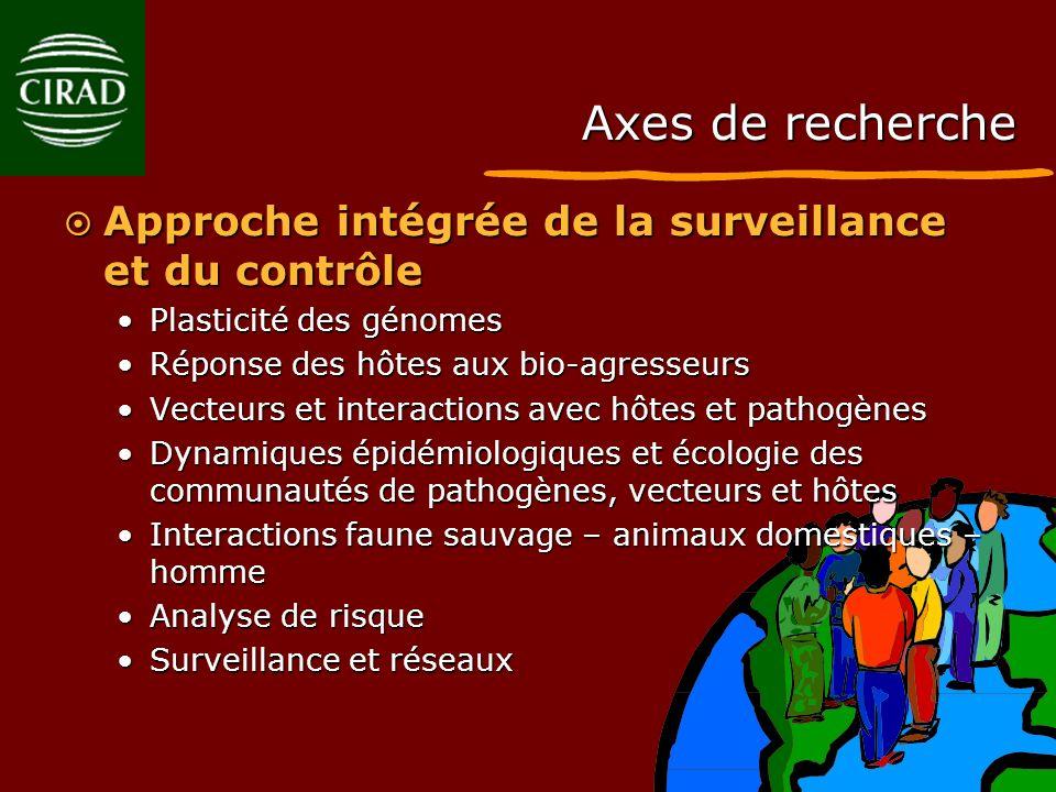 Axes de recherche Approche intégrée de la surveillance et du contrôle Approche intégrée de la surveillance et du contrôle Plasticité des génomesPlasti