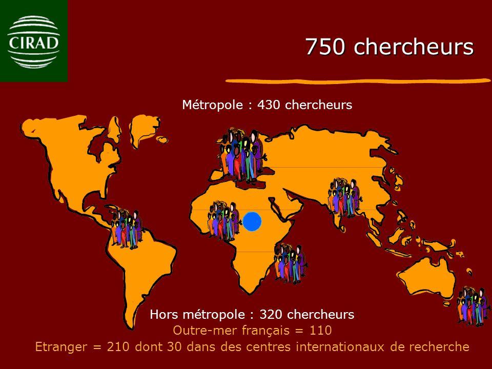 750 chercheurs Métropole : 430 chercheurs Hors métropole : 320 chercheurs Outre-mer français = 110 Etranger = 210 dont 30 dans des centres internation