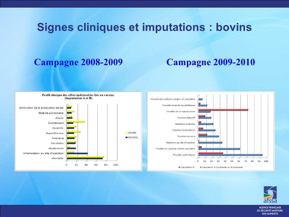 Signes cliniques et imputations : bovins Campagne 2008-2009Campagne 2009-2010