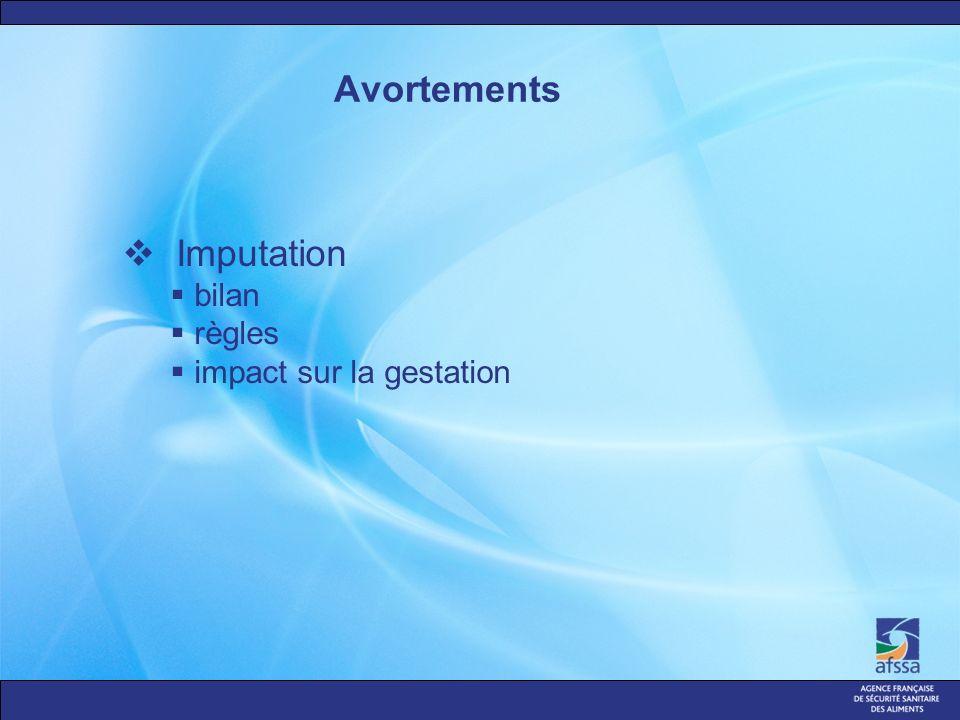 Avortements Imputation bilan règles impact sur la gestation
