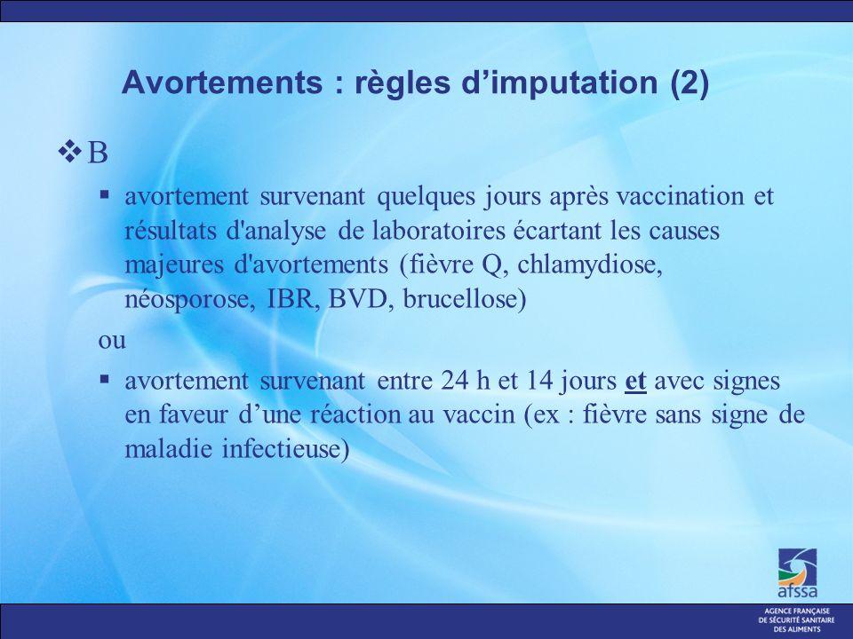 Avortements : règles dimputation (2) B avortement survenant quelques jours après vaccination et résultats d analyse de laboratoires écartant les causes majeures d avortements (fièvre Q, chlamydiose, néosporose, IBR, BVD, brucellose) ou avortement survenant entre 24 h et 14 jours et avec signes en faveur dune réaction au vaccin (ex : fièvre sans signe de maladie infectieuse)