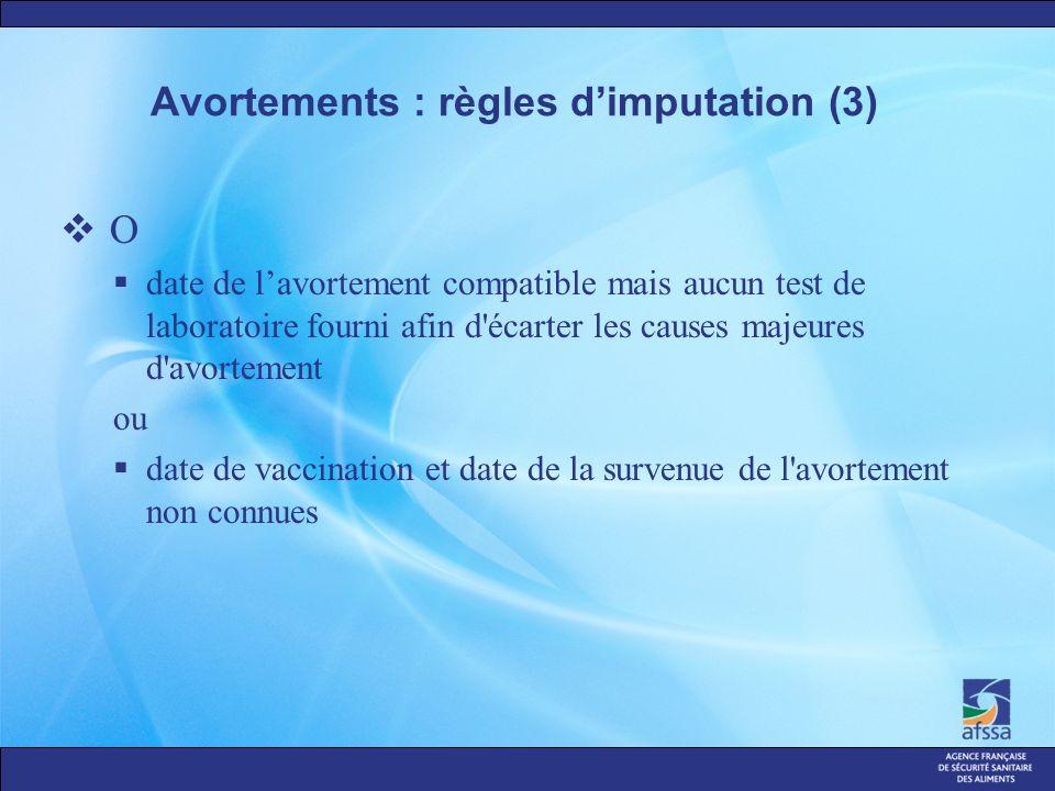 Avortements : règles dimputation (3) O date de lavortement compatible mais aucun test de laboratoire fourni afin d écarter les causes majeures d avortement ou date de vaccination et date de la survenue de l avortement non connues