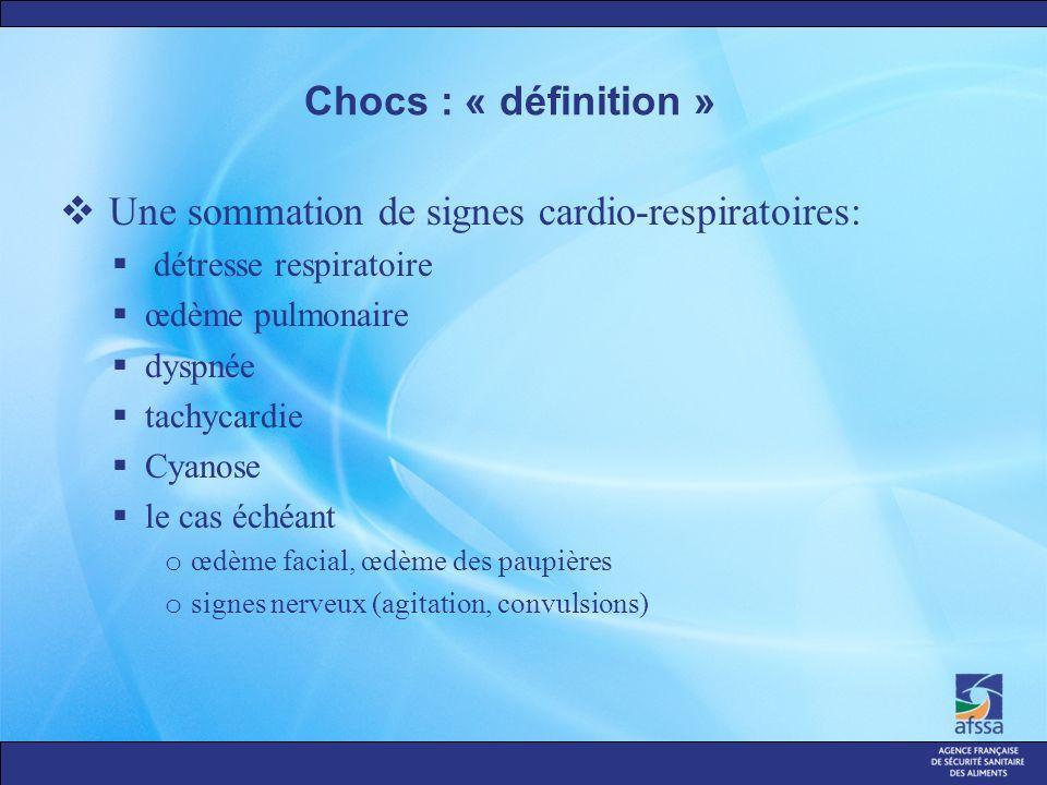 Chocs : « définition » Une sommation de signes cardio-respiratoires: détresse respiratoire œdème pulmonaire dyspnée tachycardie Cyanose le cas échéant o œdème facial, œdème des paupières o signes nerveux (agitation, convulsions)