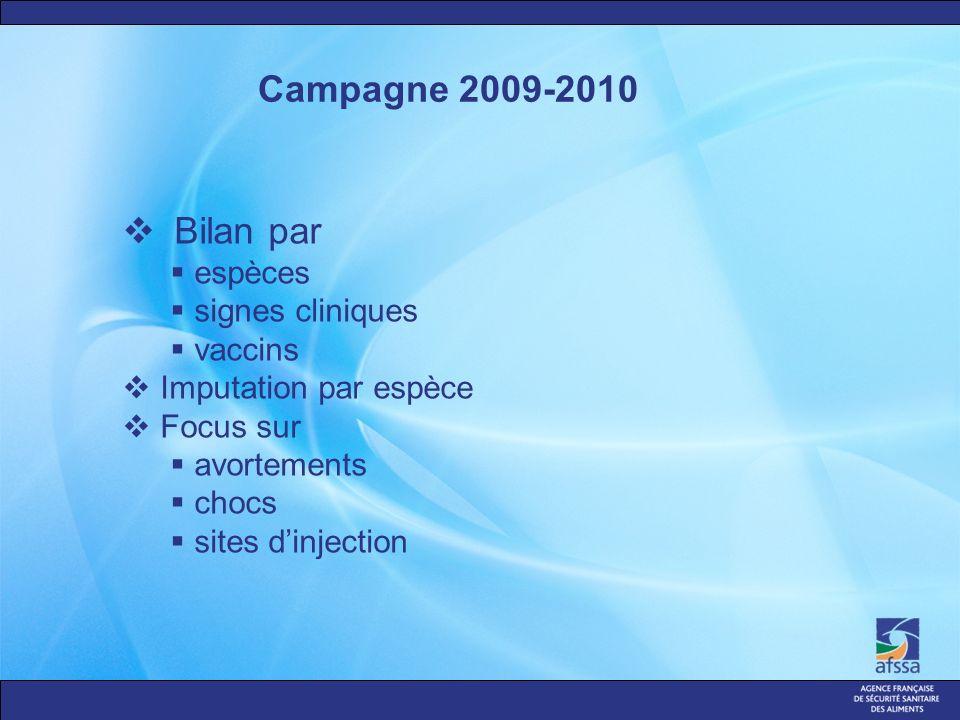 Campagne 2009-2010 Bilan par espèces signes cliniques vaccins Imputation par espèce Focus sur avortements chocs sites dinjection