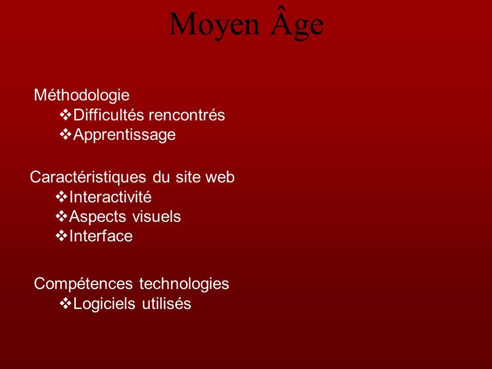 Méthodologie Difficultés rencontrés Apprentissage Caractéristiques du site web Interactivité Aspects visuels Interface Compétences technologies Logiciels utilisés Moyen Âge