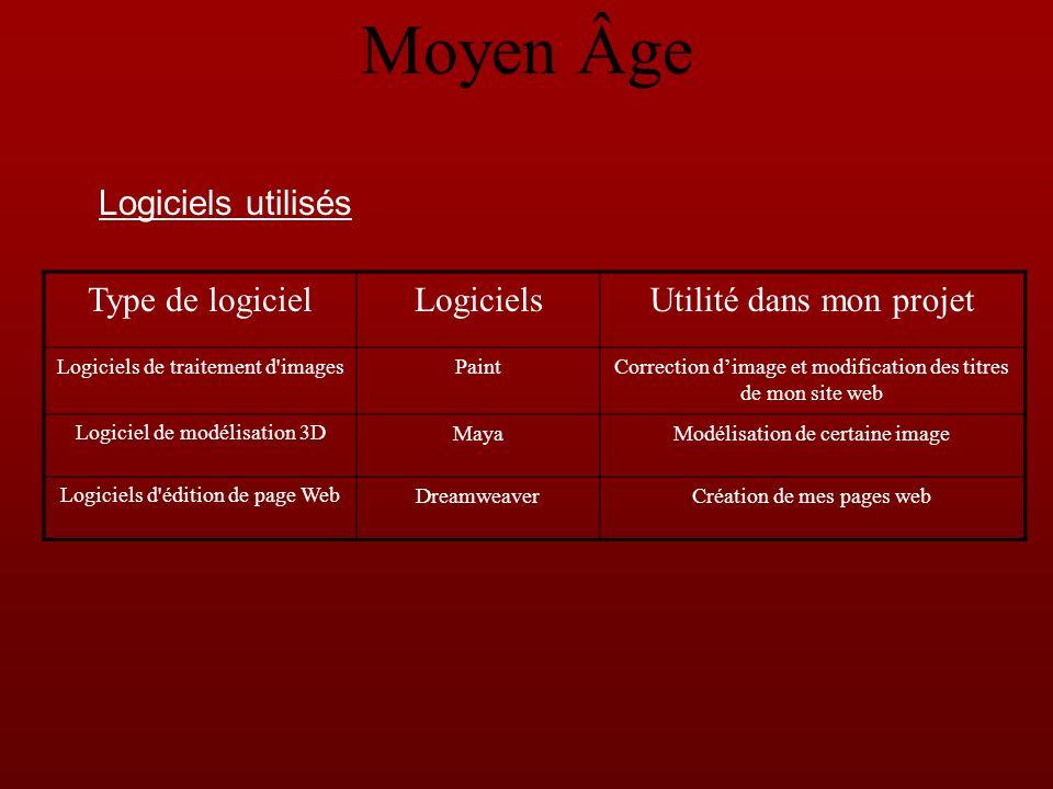Type de logicielLogicielsUtilité dans mon projet Logiciels de traitement d imagesPaintCorrection dimage et modification des titres de mon site web Logiciel de modélisation 3DMayaModélisation de certaine image Logiciels d édition de page WebDreamweaverCréation de mes pages web Logiciels utilisés Moyen Âge