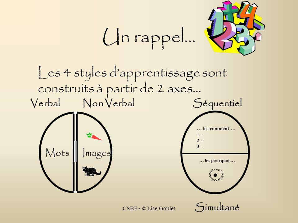 CSBF - © Lise Goulet Un rappel… Les 4 styles dapprentissage sont construits à partir de 2 axes… … les comment … 1 – 2 – 3 - … les pourquoi … VerbalNon