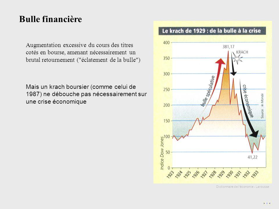 Bulle financière Augmentation excessive du cours des titres cotés en bourse, amenant nécessairement un brutal retournement ( éclatement de la bulle ) Mais un krach boursier (comme celui de 1987) ne débouche pas nécessairement sur une crise économique Dictionnaire de l économie - Larousse
