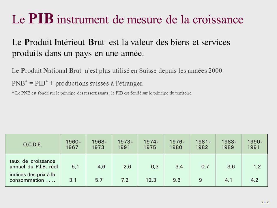 Le PIB instrument de mesure de la croissance Le Produit Intérieut Brut est la valeur des biens et services produits dans un pays en une année. Le Prod