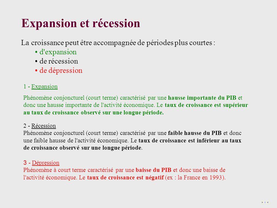 Expansion et récession La croissance peut être accompagnée de périodes plus courtes : d expansion de récession de dépression 1 - Expansion Phénomène conjoncturel (court terme) caractérisé par une hausse importante du PIB et donc une hausse importante de l activité économique.