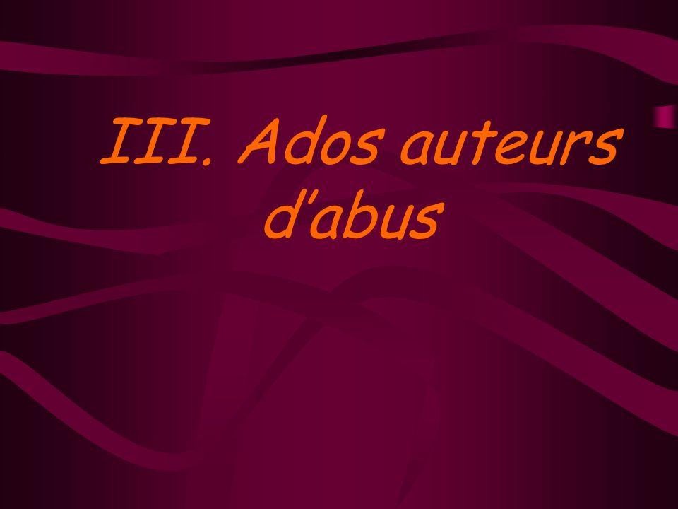 III. Ados auteurs dabus