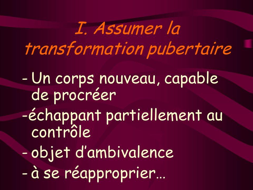 I. Assumer la transformation pubertaire -Un corps nouveau, capable de procréer -échappant partiellement au contrôle -objet dambivalence -à se réapprop