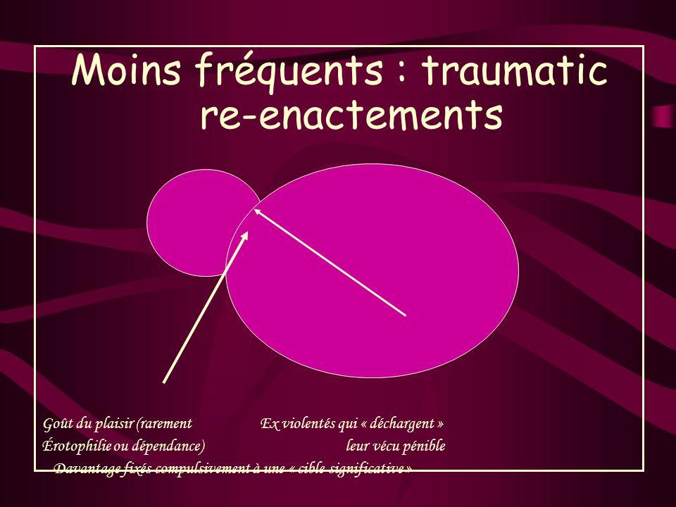 Moins fréquents : traumatic re-enactements Goût du plaisir (rarement Ex violentés qui « déchargent » Érotophilie ou dépendance) leur vécu pénible Davantage fixés compulsivement à une « cible significative »