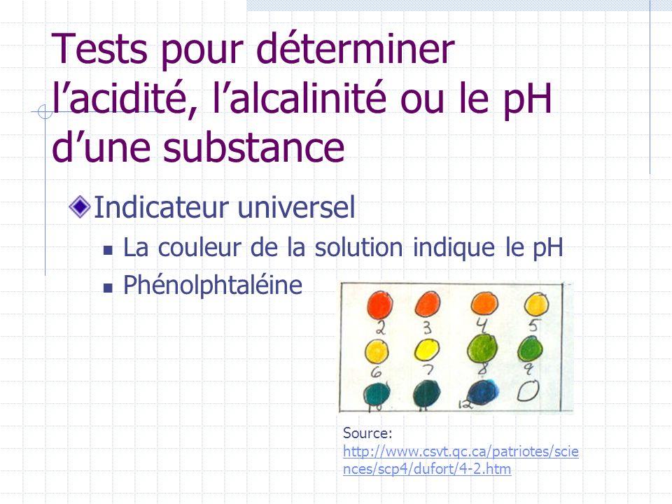 Tests pour déterminer lacidité, lalcalinité ou le pH dune substance Indicateur universel La couleur de la solution indique le pH Phénolphtaléine Sourc