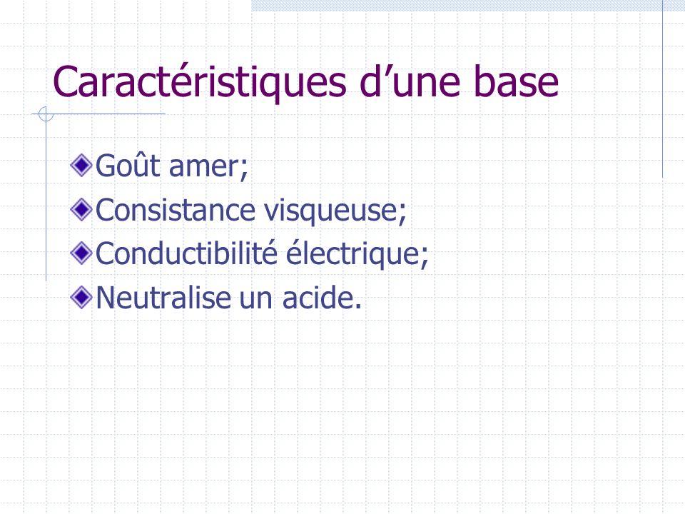 Caractéristiques dune base Goût amer; Consistance visqueuse; Conductibilité électrique; Neutralise un acide.