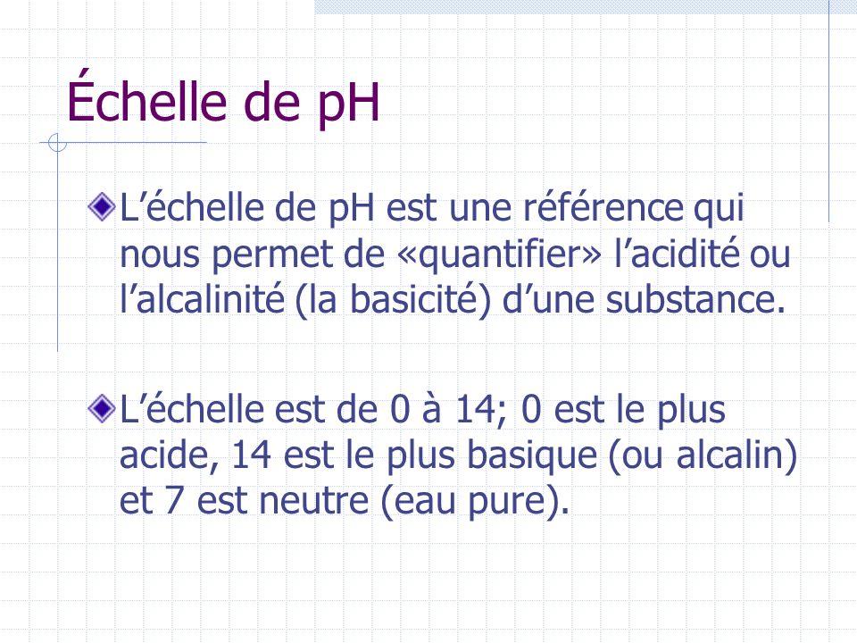 Échelle de pH Léchelle de pH est une référence qui nous permet de «quantifier» lacidité ou lalcalinité (la basicité) dune substance. Léchelle est de 0