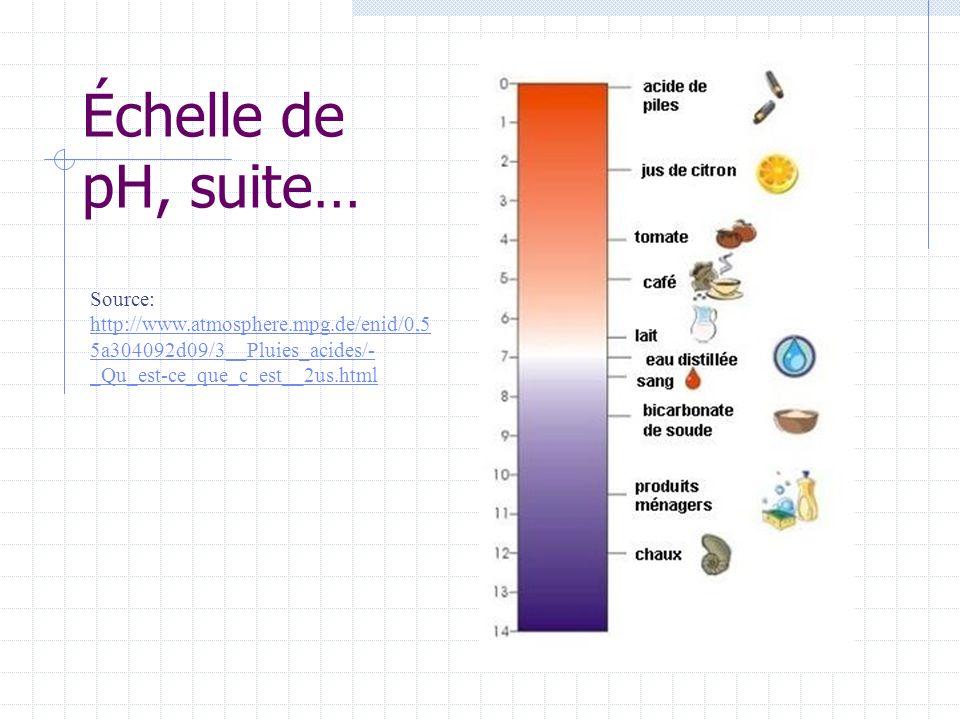 Échelle de pH, suite… Source: http://www.atmosphere.mpg.de/enid/0,5 5a304092d09/3__Pluies_acides/- _Qu_est-ce_que_c_est__2us.html http://www.atmospher